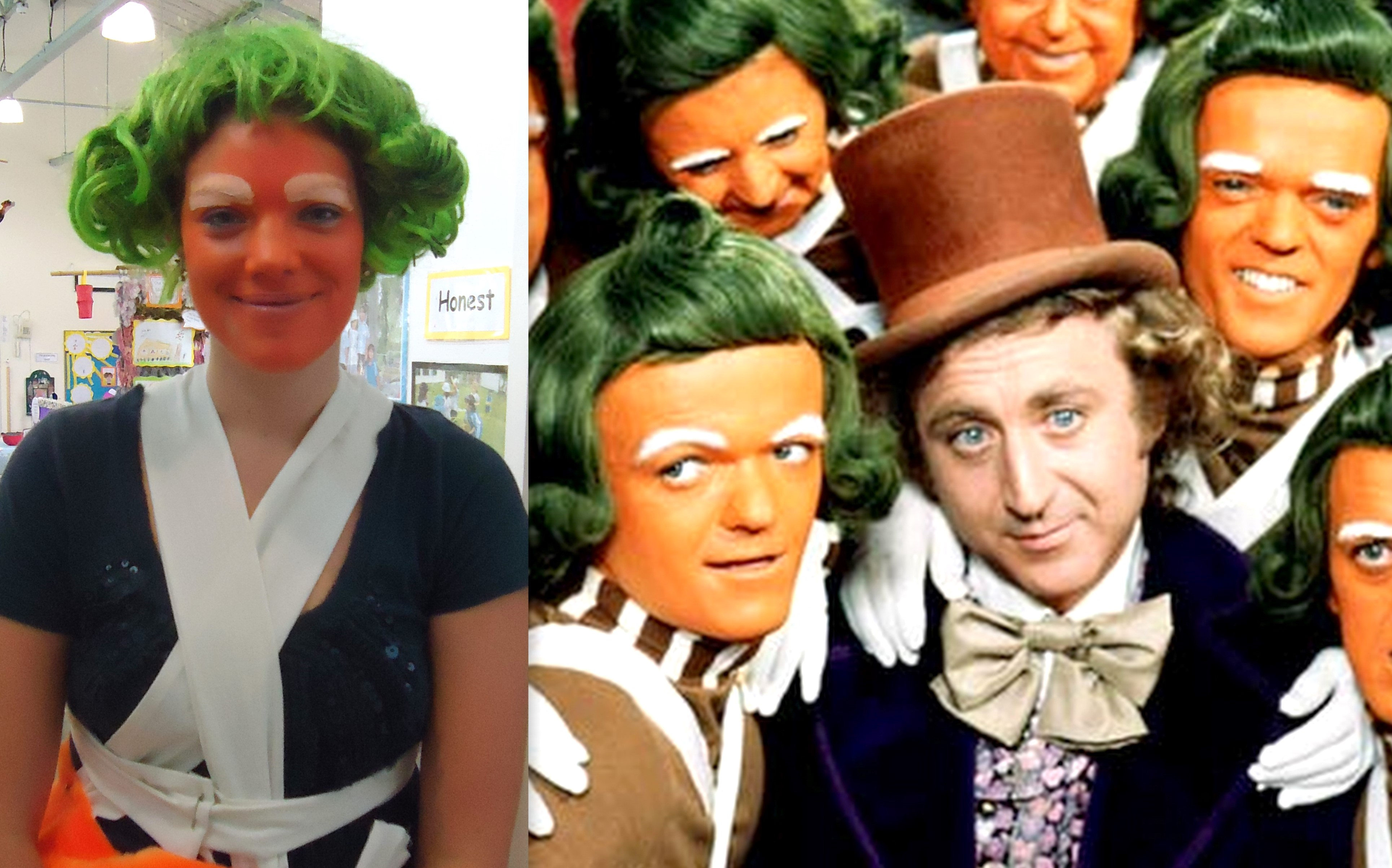 charlie and the chocolate factory | Dressed to Dish